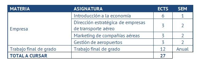 asignaturas CESDA